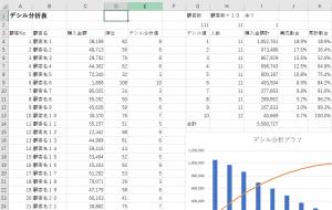 デシル分析表全体